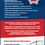 [Infographic]<br> Taiwan: Your way to the heart of outsourcing in Asia