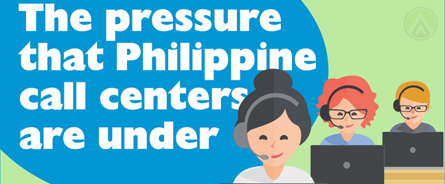 infographic-header-with-title--The-pressure-that-Philippine-call-centers-are-under